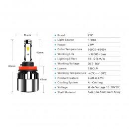 Bizzar C8 H3 LED Head Light